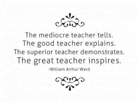 Teachers Day Dzień Nauczyciela Perfect English